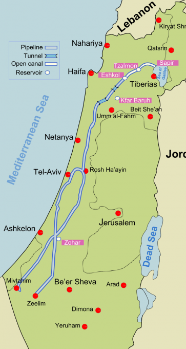 Who owns jerusalem