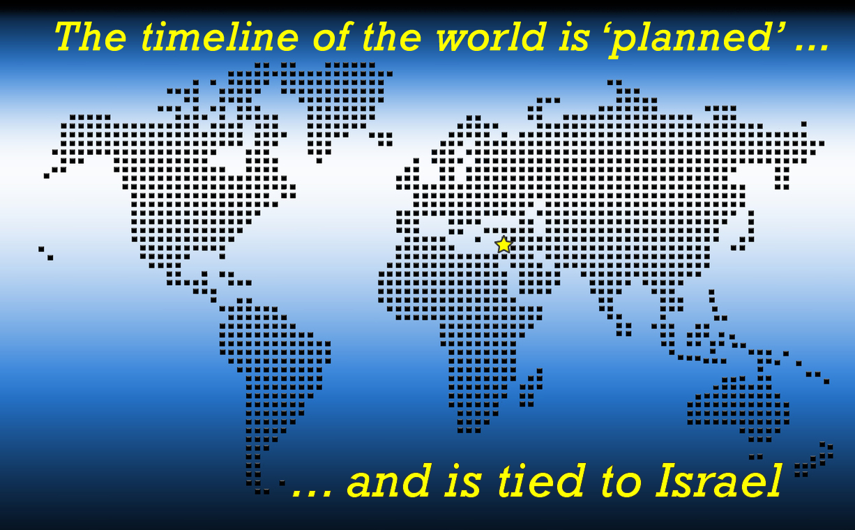 timeline of the world